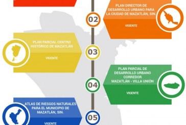 Mazatlán puede crecer de forma ordenada IMPLAN