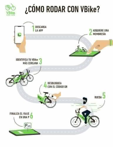 Sistema VBIKE còmo funcional Mazatlán 2019