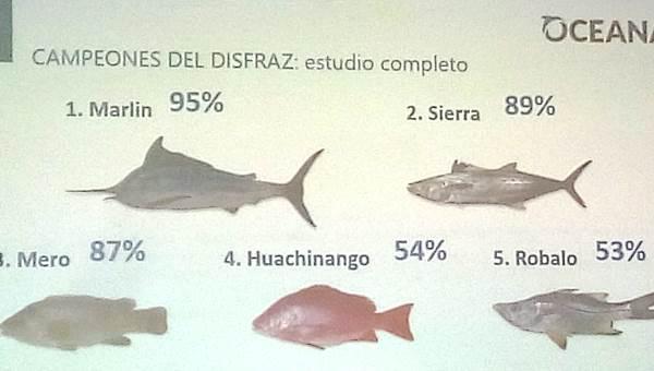 Engaño con los pescados y mariscos en Mazatlán 5