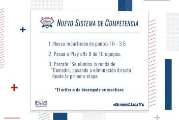 Nuevo Sistema de Competencia; Una nueva era para LMP