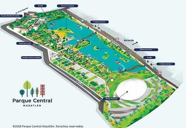 Parque Central Mazatlán 2020 (2)