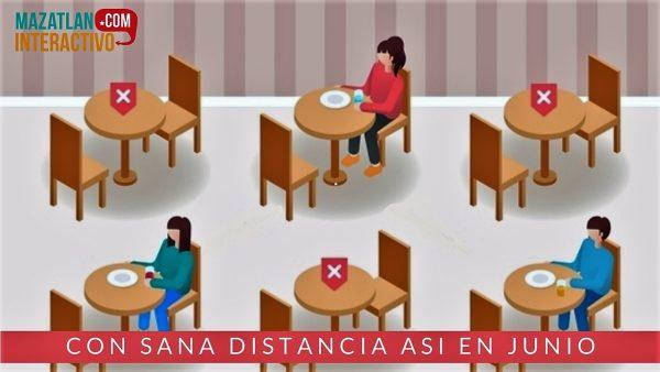 Medidas a Restaurantes de Sinaloa y Mazatlán que deberán observar para reapertura Covida 19 2020 3as