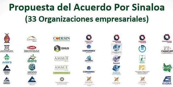 Presentación Propustas Urgentes Organismos Camarales Salud Economía Covid 19 Mayo 12 2020