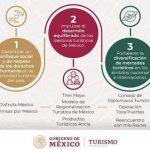 Programa Sectorial de Turismo 2020-2024