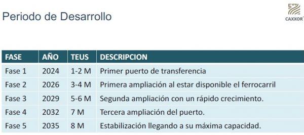 Corredor T-MEC Mazatlán el Puerto Mexicano del Futuro 2021 6