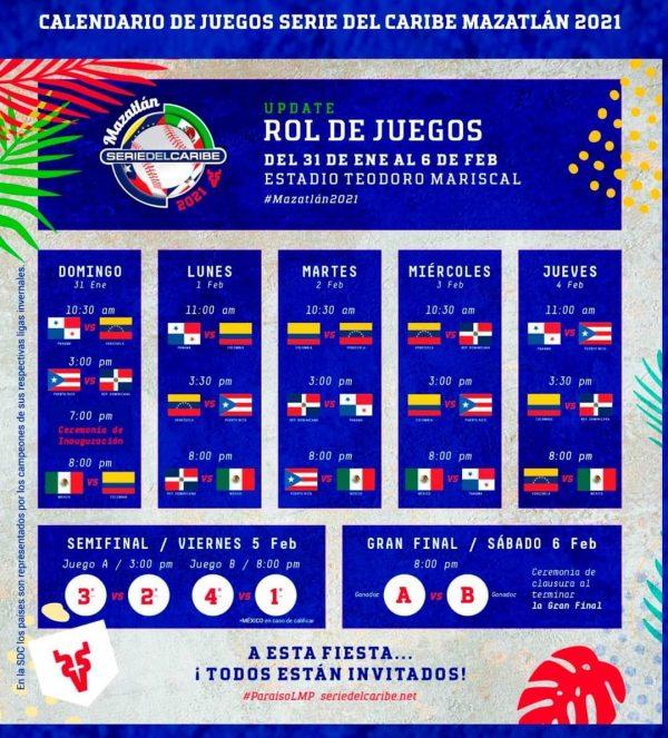 Inicia Serie del Caribe en Mazatlán 2021 4 Rol de Juegos