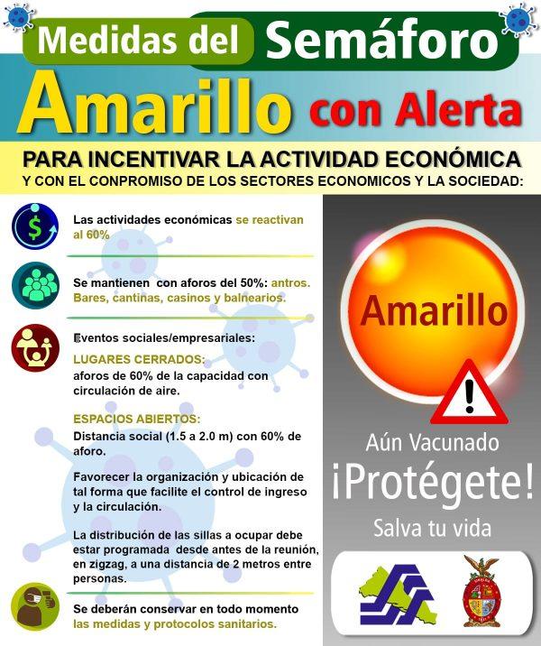 Medidas para Semáforo Amarillo Covid - 19 Sinaloa 1