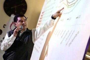 En crecimiento el empleo formal en Sinaloa