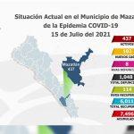 Llama Gobierno Municipal a cumplir sin excusas las medidas preventivas contra Covid-19