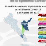 Exhorta Municipio a fortalecer las medidas sanitarias contra Covid-19