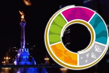 Anuncian Miguel Torruco y Claudia Sheinbaum que la Ciudad de México será la sede del Tianguis Turístico 2023